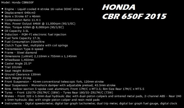 Honda CBR 650F specification
